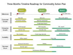 Three Months Timeline Roadmap For Product Strategy Information