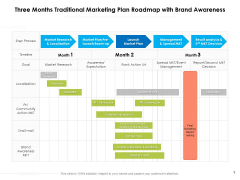 Three Months Traditional Marketing Plan Roadmap With Brand Awareness Background