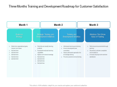 Three Months Training And Development Roadmap For Customer Satisfaction Sample