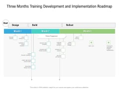 Three Months Training Development And Implementation Roadmap Introduction