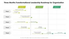 Three Months Transformational Leadership Roadmap For Organization Ideas