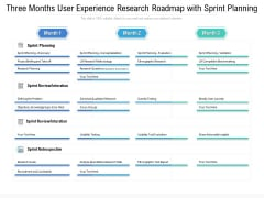 Three Months User Experience Research Roadmap With Sprint Planning Graphics