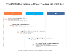 Three Months User Experience Strategy Roadmap With Brand Story Themes