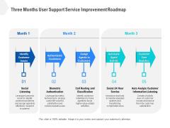Three Months User Support Service Improvement Roadmap Clipart
