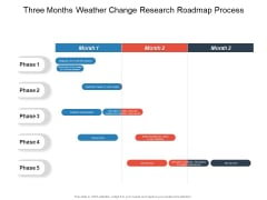 Three Months Weather Change Research Roadmap Process Clipart