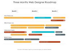 Three Months Web Designer Roadmap Pictures