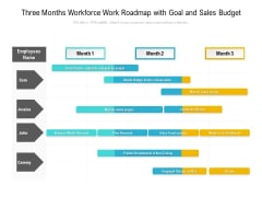 Three Months Workforce Work Roadmap With Goal And Sales Budget Themes