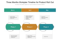 Three Months Workplan Timeline For Product Roll Out Infographics