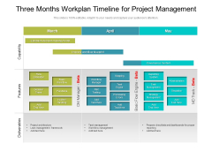 Three Months Workplan Timeline For Project Management Inspiration