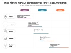 Three Months Years Six Sigma Roadmap For Process Enhancement Themes