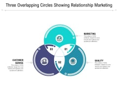 Three Overlapping Circles Showing Relationship Marketing Ppt PowerPoint Presentation Icon Gallery PDF