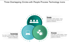 Three Overlapping Circles With People Process Technology Icons Ppt PowerPoint Presentation Summary Deck