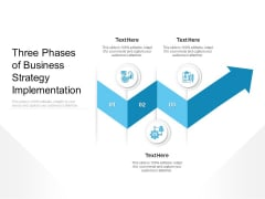 Three Phases Of Business Strategy Implementation Ppt PowerPoint Presentation Icon Graphics