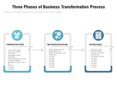 Three Phases Of Business Transformation Process Ppt PowerPoint Presentation Styles Format Ideas