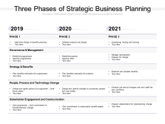 Three Phases Of Strategic Business Planning Ppt PowerPoint Presentation Outline Picture