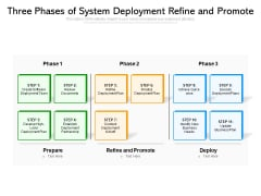 Three Phases Of System Deployment Refine And Promote Ppt PowerPoint Presentation Pictures Slideshow PDF