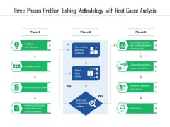 Three Phases Problem Solving Methodology With Root Cause Analysis Ppt PowerPoint Presentation Model Grid PDF