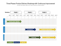 Three Phases Product Delivery Roadmap With Continuous Improvement Ppt PowerPoint Presentation Infographics Good PDF