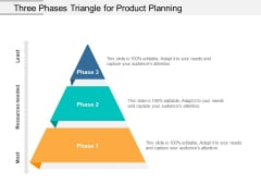 Three Phases Triangle For Product Planning Ppt PowerPoint Presentation Template