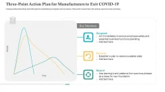 Three Point Action Plan For Manufacturers To Exit COVID 19 Ppt Summary Graphics Tutorials PDF