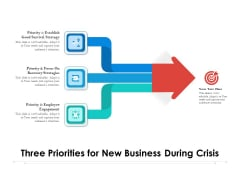 Three Priorities For New Business During Crisis Ppt PowerPoint Presentation Styles Topics PDF