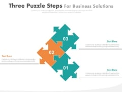 Three Puzzle Steps For Business Solutions Powerpoint Slides