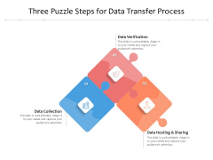 Three Puzzle Steps For Data Transfer Process Ppt PowerPoint Presentation Inspiration Slide PDF