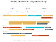 Three Quarterly Web Designer Roadmap Rules