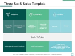 Three Saas Sales Awareness Ppt PowerPoint Presentation Model Graphics Download