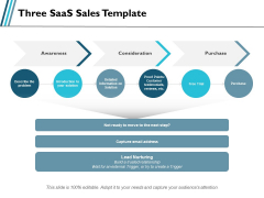 Three Saas Sales Consideration Ppt PowerPoint Presentation Gallery Background Images