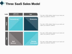 Three Saas Sales Model Planning Ppt PowerPoint Presentation Visual Aids Diagrams