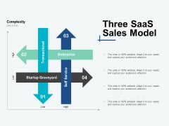 Three Saas Sales Model Ppt Powerpoint Presentation Icon Design Templates