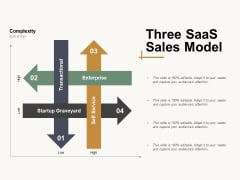 Three Saas Sales Model Ppt Powerpoint Presentation Ideas Icons