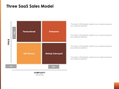 Three Saas Sales Model Ppt Powerpoint Presentation Summary Smartart