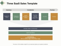 Three Saas Sales Template Ppt Powerpoint Presentation Show Guidelines