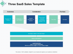 Three Saas Sales Template Ppt Powerpoint Presentation Show Maker