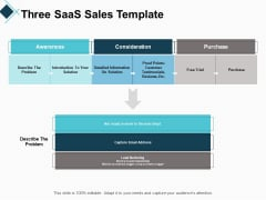 Three Saas Sales Template Strategy Ppt PowerPoint Presentation Ideas Example File