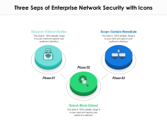 Three Seps Of Enterprise Network Security With Icons Ppt PowerPoint Presentation Icon Slide Portrait PDF