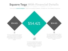 Three Square Tags With Dollars Value Powerpoint Slides