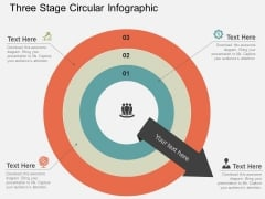 Three Stage Circular Infographic Powerpoint Templates