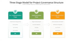 Three Stage Model For Project Governance Structure Ppt PowerPoint Presentation File Graphics Pictures PDF