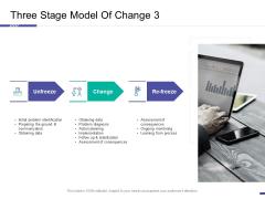 Three Stage Model Of Change Template Communication Ppt Portfolio Templates PDF