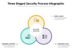 Three Staged Security Process Infographic Ppt PowerPoint Presentation File Infographic Template PDF