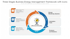 Three Stages Business Energy Management Framework With Icons Ppt Gallery Display PDF