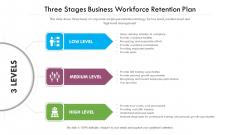 Three Stages Business Workforce Retention Plan Ppt PowerPoint Presentation Professional Background Designs PDF