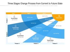 Three Stages Change Process From Current To Future State Ppt PowerPoint Presentation Summary Structure PDF