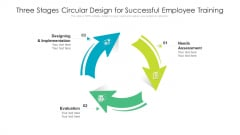 Three Stages Circular Design For Successful Employee Training Ppt PowerPoint Presentation File Files PDF