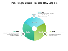 Three Stages Circular Process Flow Diagram Ppt PowerPoint Presentation Gallery Mockup