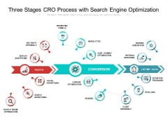 Three Stages Cro Process With Search Engine Optimization Ppt PowerPoint Presentation Professional Files PDF