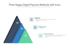 Three Stages Digital Payment Methods With Icons Ppt PowerPoint Presentation Infographics Master Slide PDF